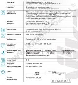 Серо-голубая VIKA Синталовая эмаль МЛ-1110