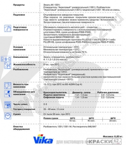480 Бриз VIKA АКРИЛОВАЯ ЭМАЛЬ АК-1301